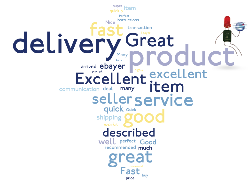 a word cloud compiled from our ebay feedback